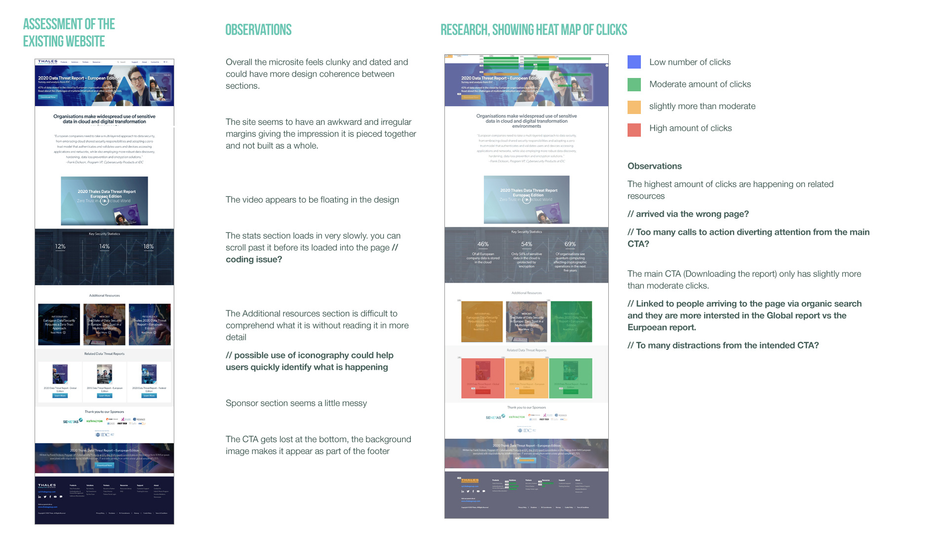 UX audit of website - observations